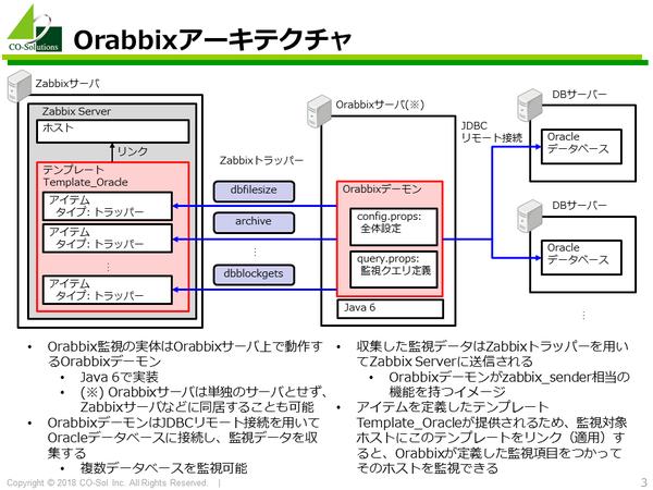 orabbix_003.png