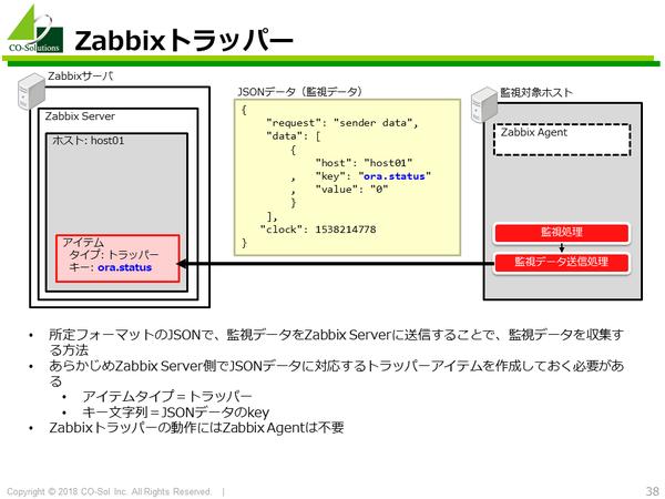 zabbix_pf_038.png