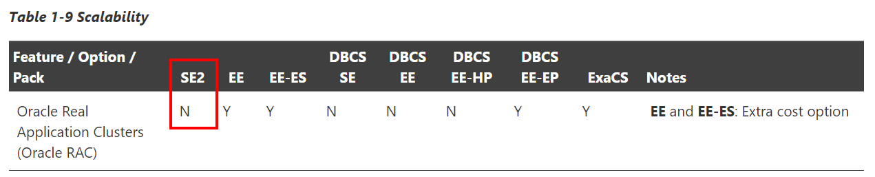 コーソル DatabaseエンジニアのBlog: 2019年5月 アーカイブ