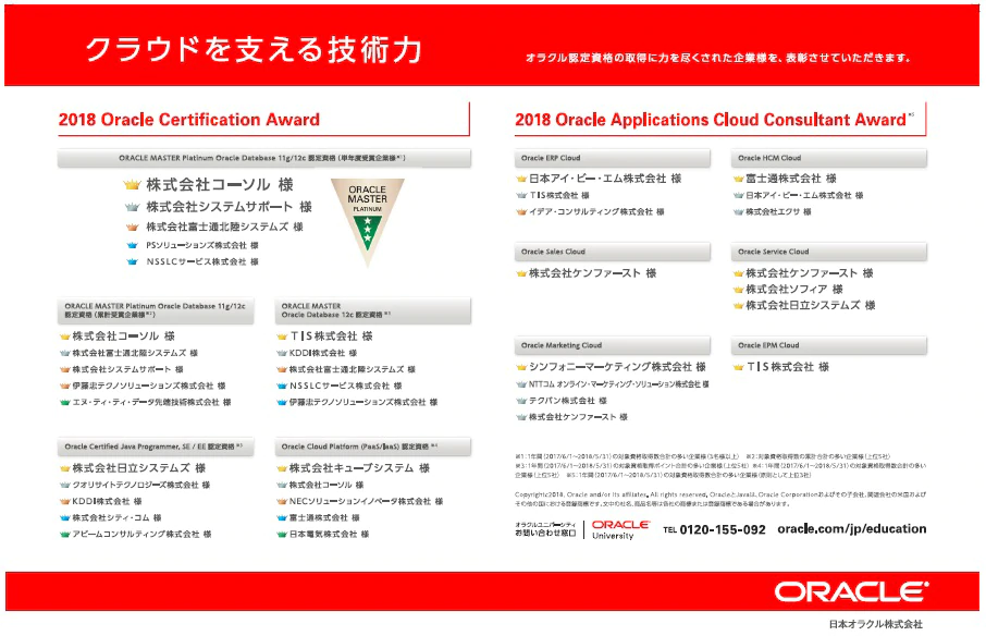 3年連続! ORACLE MASTER Platinum 2部門でOracle Certification Award 2018を1位受賞しました!
