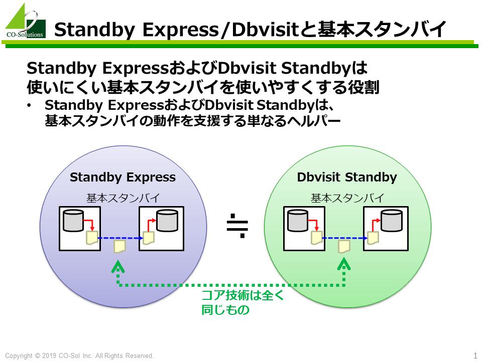 スタンバイDBを再作成せずにStandby ExpressからDbvisit Standbyへ変更する方法