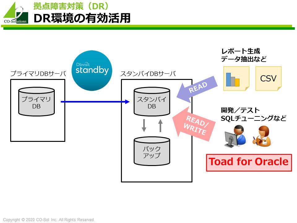 [セミナー告知] Oracle SE2 災害対策環境構築+有効活用 (Dbvisit, Toad for Oracle)