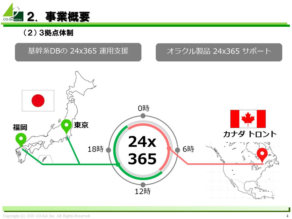 福岡とカナダのコーソルブログをご紹介 – 24時間365日体制を支える拠点の現地ブログ