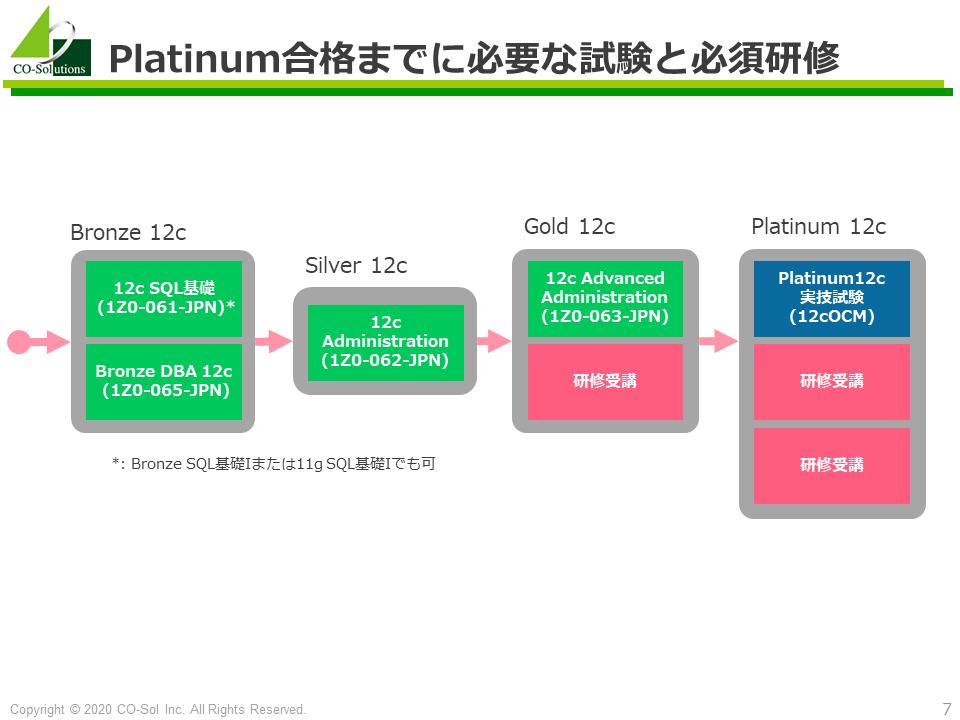 ORACLE MASTER Platinumとは何か / コーソルはPlatinum取得者数No.1!