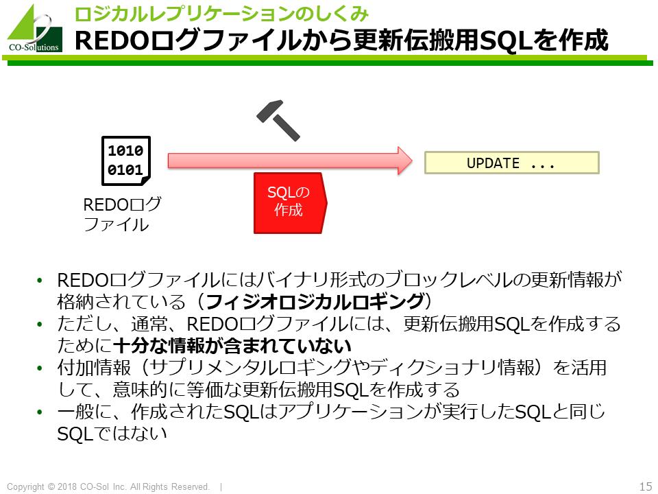 REDOログファイルから更新伝搬用SQLを作成