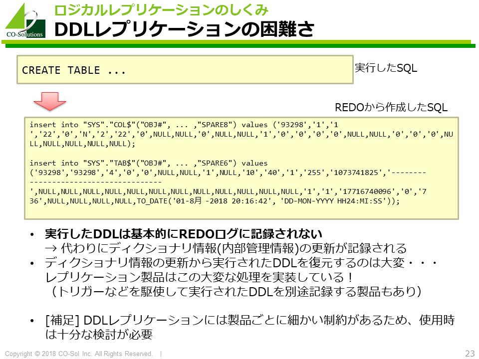 DDLレプリケーションの困難さ