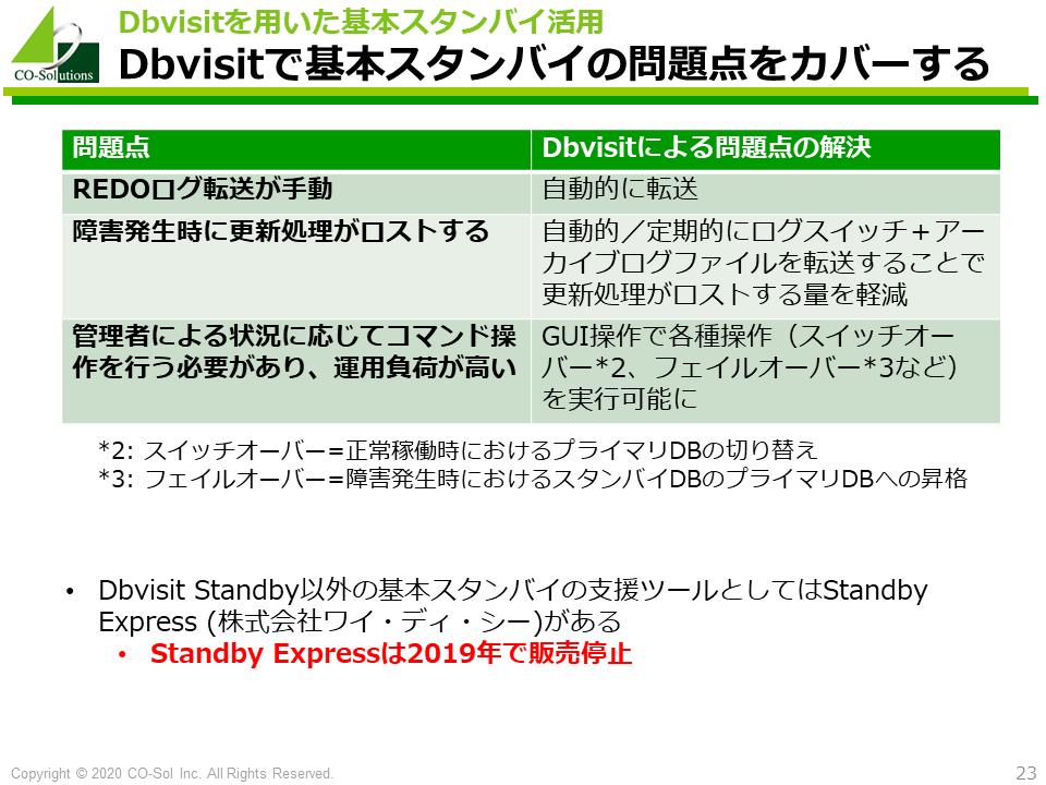 Dbvisitで基本スタンバイの問題点をカバーする
