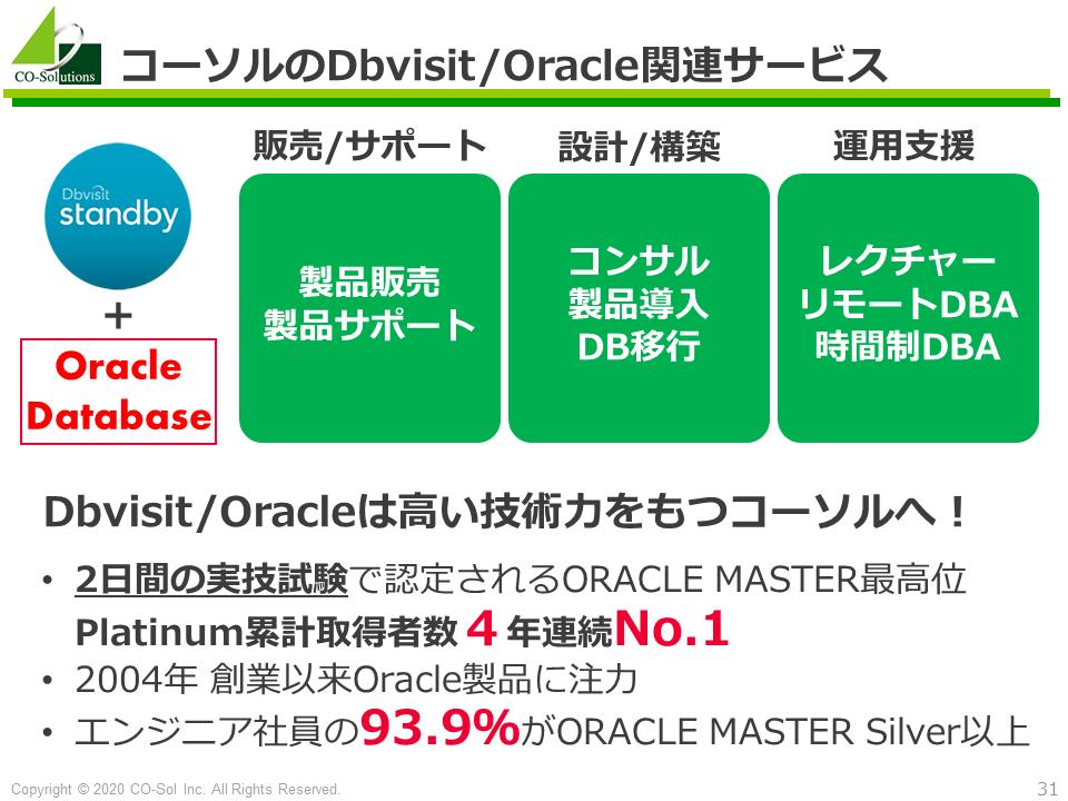コーソルのDbvisit Standby/Oracle Databaseサービス