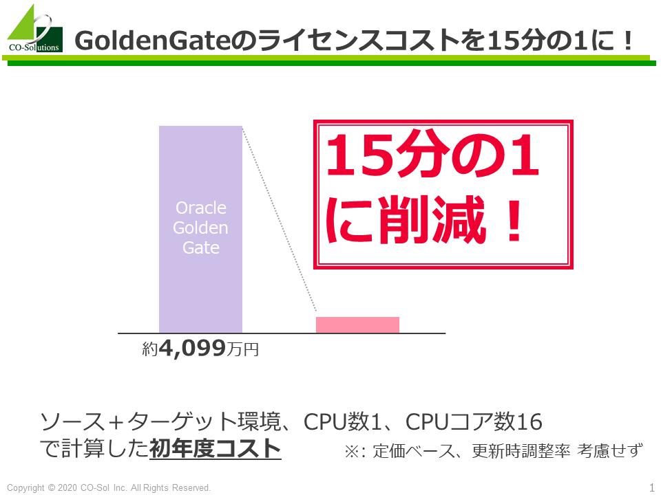 Oracle GoldenGateのライセンス費用試算とSE2環境におけるコスト削減策