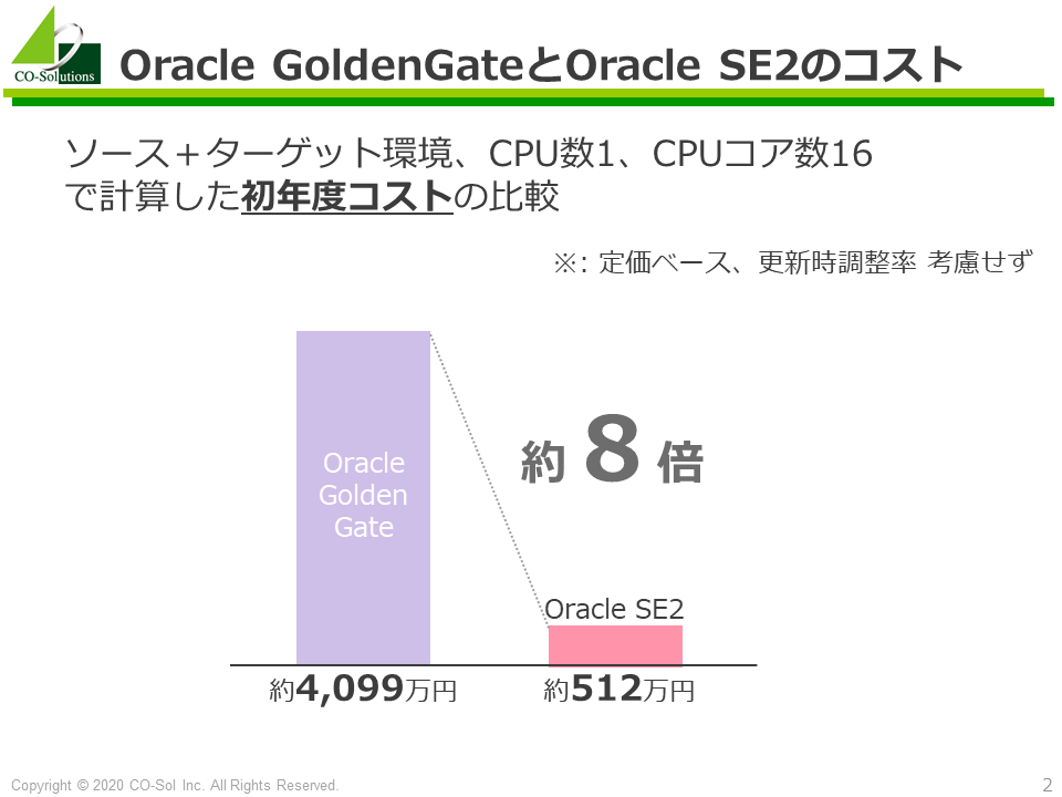 Oracle GoldenGateとOracle Database SE2のライセンスコスト