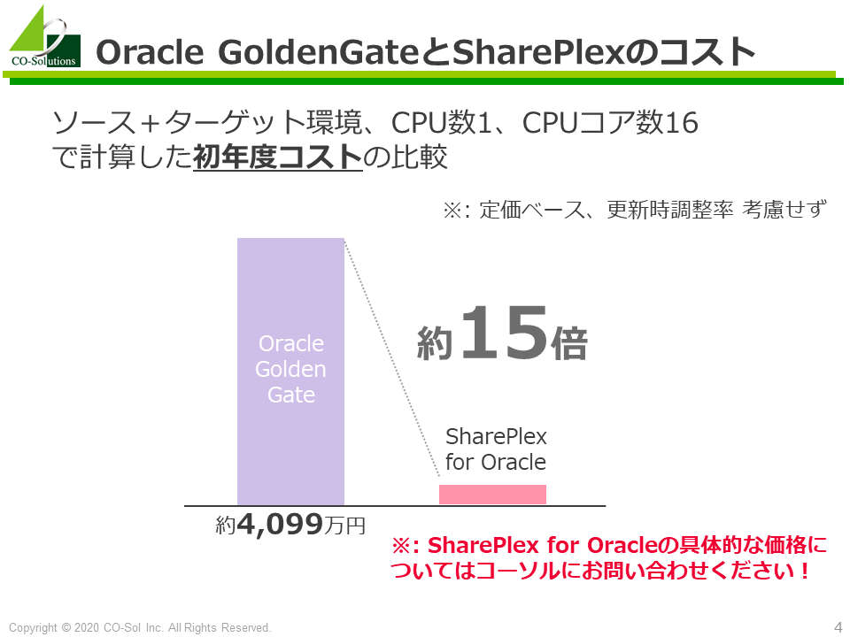 Oracle GoldenGateとSharePlex for Oracleのライセンスコスト比較