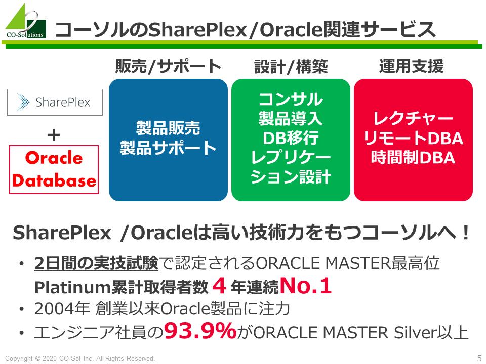 コーソルのSharePlex/Oracle関連サービス