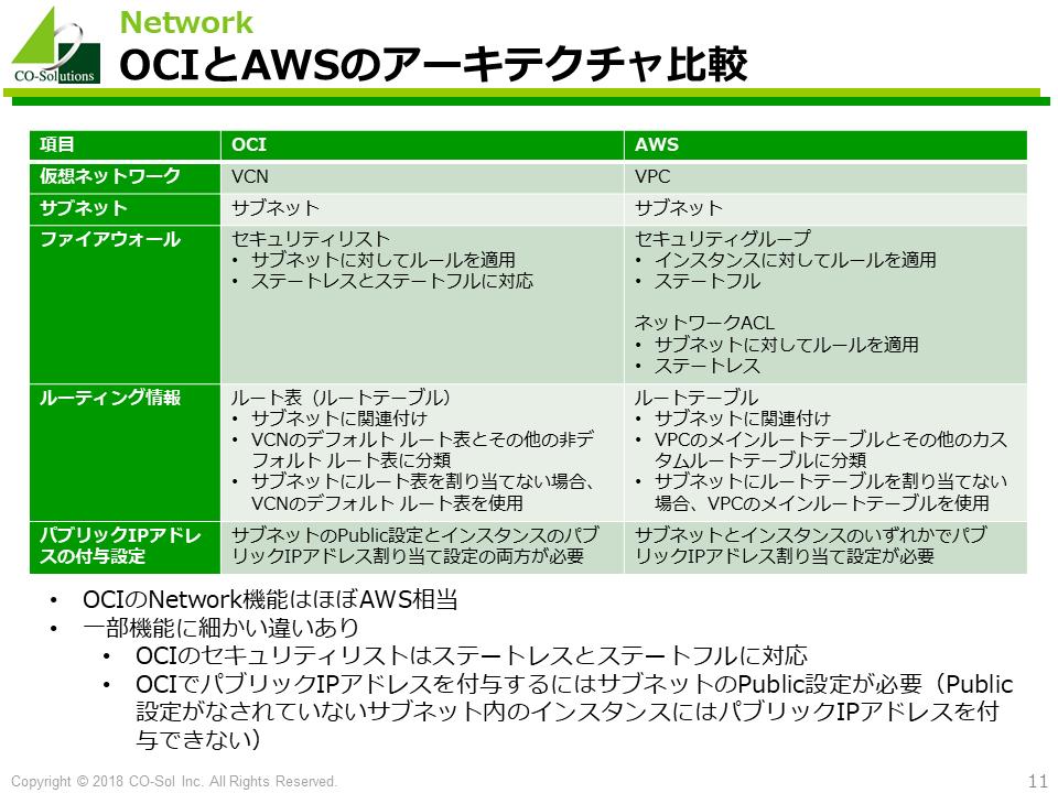 1208_network_arch_comparison.png