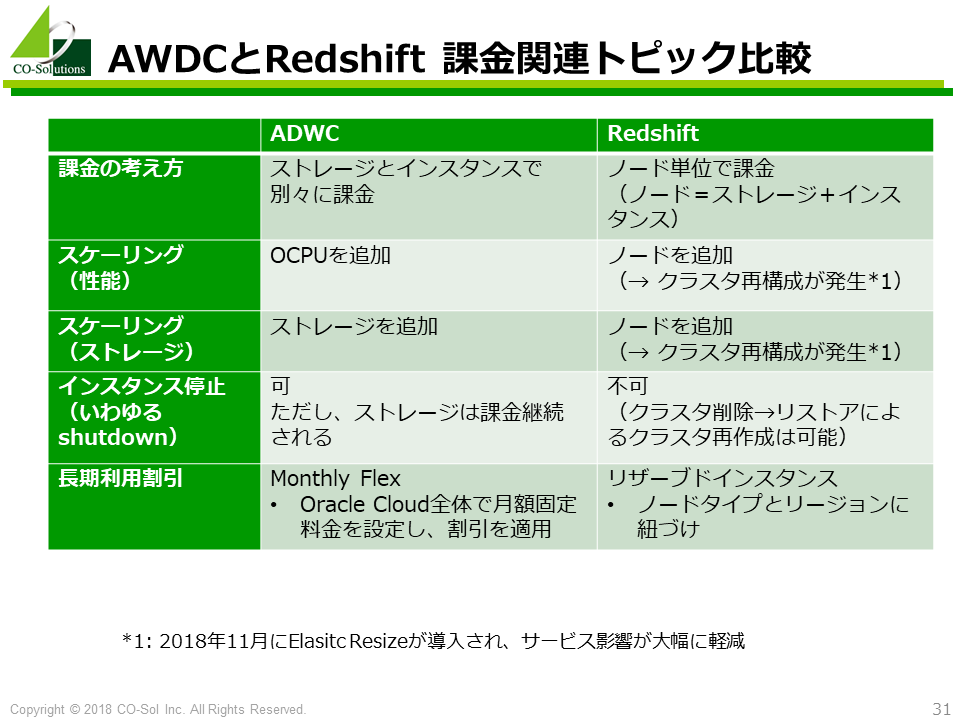 1218_adwc_redshift2.png